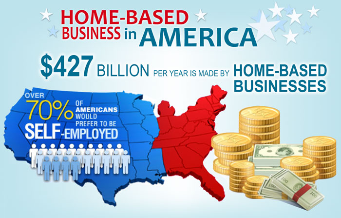 Be your own boss in the USA work from home